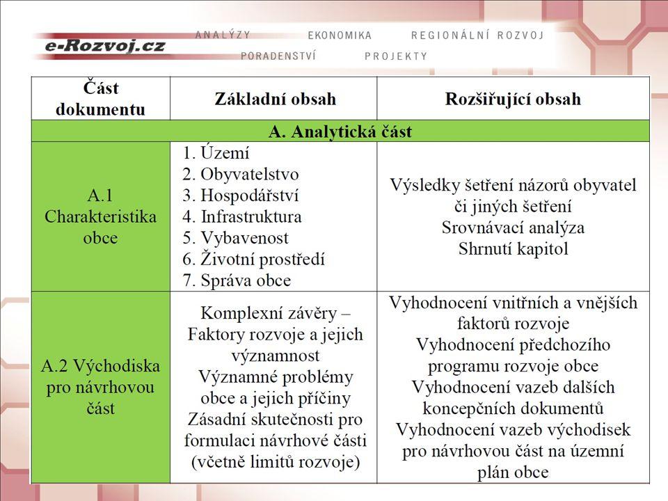 Seznámení s pracovní verzí analytické části Programu rozvoje města Železný Brod Seznámení s výsledky ankety pořádané v rámci zpracování programu SWOT analýza - diskuse o silných a slabých stránkách města, příležitostech a hrozbách rozvoje Diskuse 1) 1) Seznámení s pracovní verzí analytické části 1.Charakteristika území 2.Obyvatelstvo 3.Hospodářství 4.Infrastruktura 5.Vybavenost 6.Životní prostředí 7.Správa města