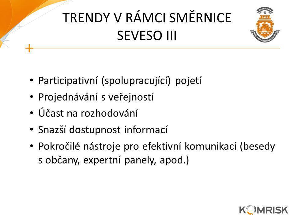 TRENDY V RÁMCI SMĚRNICE SEVESO III Participativní (spolupracující) pojetí Projednávání s veřejností Účast na rozhodování Snazší dostupnost informací P