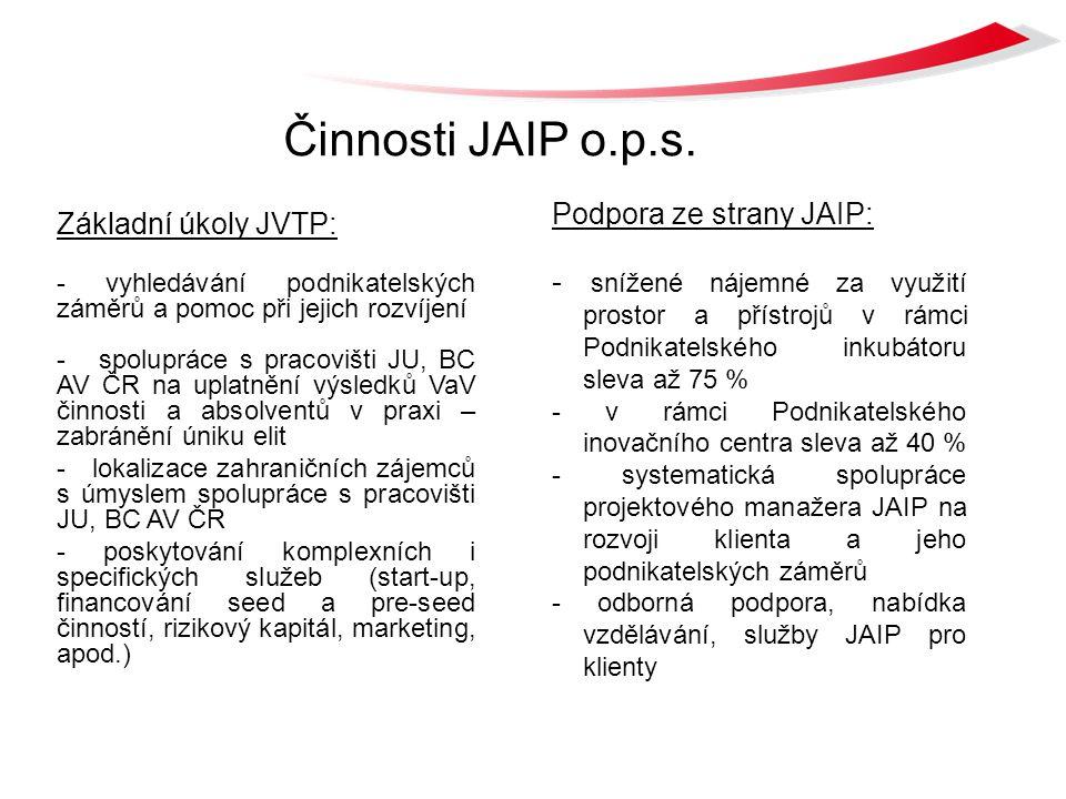 Činnosti JAIP o.p.s. Základní úkoly JVTP: - vyhledávání podnikatelských záměrů a pomoc při jejich rozvíjení - spolupráce s pracovišti JU, BC AV ČR na
