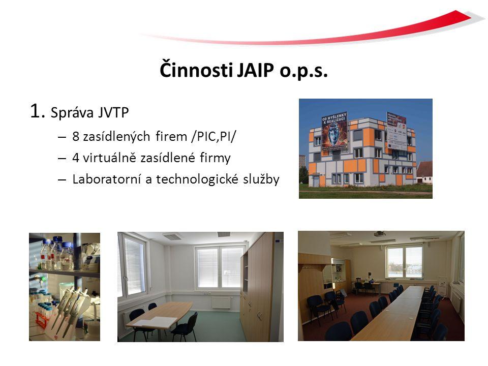 Činnosti JAIP o.p.s. 1. Správa JVTP – 8 zasídlených firem /PIC,PI/ – 4 virtuálně zasídlené firmy – Laboratorní a technologické služby