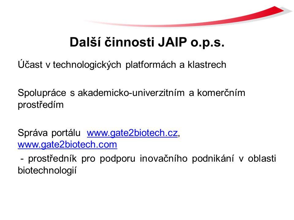 Další činnosti JAIP o.p.s. Účast v technologických platformách a klastrech Spolupráce s akademicko-univerzitním a komerčním prostředím Správa portálu