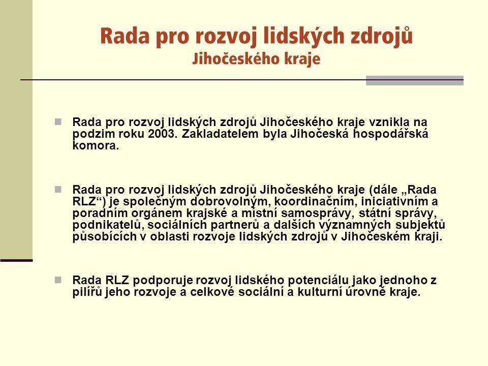 Aktivity Rady RLZ JK Rada RLZ zejména: přispívá ke strategickému orientování činností těchto aktérů zainteresovaných na rozvoji lidských zdrojů aktivně se podílí na strategickém managementu rozvoje lidských zdrojů kraje, zpracovává nezávislé strategické dokumenty, doporučení, posudky a hodnocení Příprava akce Týden vzdělávání v Jihočeském kraji za partnerské spolupráce Úřadu práce, Jihočeského kraje, Jihočeské hospodářské komory apod.