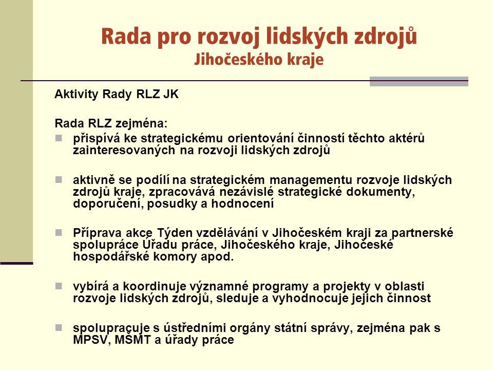 Organizační struktura Rady RLZ Rada RLZ Sekretariát Rady RLZ Pracovní skupina Rady RLZ Program rozvoje kraje a Akční plány PRK Ostatní subjekty v oblasti RLZ Strukturální fondy EU Rada vlády ČR pro rozvoj lidských zdrojů