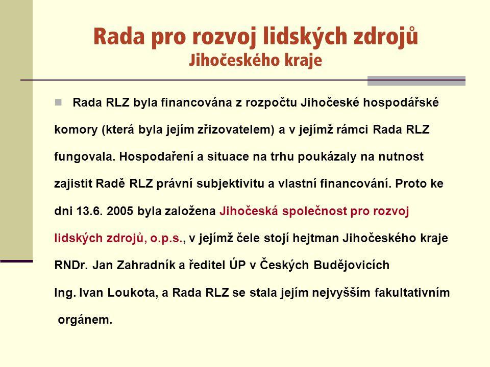 Kontakty Sekretariát Rady RLZ JK Husova 9, 370 01 České Budějovice Tel.: 387 699 314 Mobil: 608 572 268 info@radarlz-jk.cz www.radarlz-jk.cz