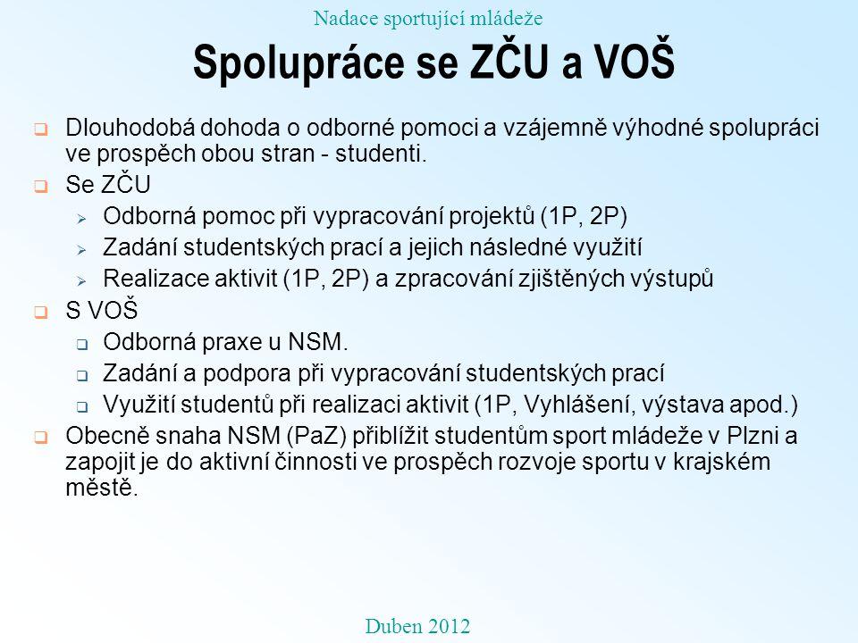 Spolupráce se ZČU a VOŠ  Dlouhodobá dohoda o odborné pomoci a vzájemně výhodné spolupráci ve prospěch obou stran - studenti.