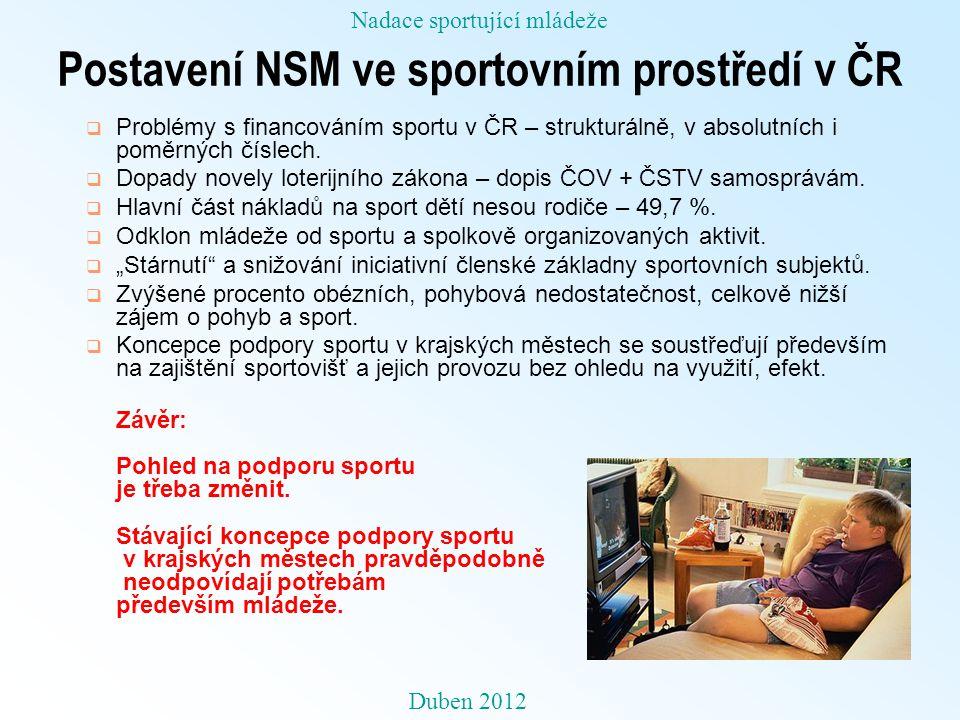 Postavení NSM ve sportovním prostředí v ČR  Problémy s financováním sportu v ČR – strukturálně, v absolutních i poměrných číslech.  Dopady novely lo