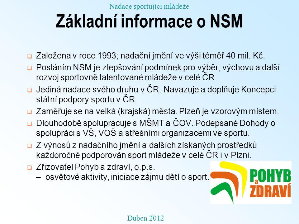 Základní informace o NSM  Založena v roce 1993; nadační jmění ve výši téměř 40 mil. Kč.  Posláním NSM je zlepšování podmínek pro výběr, výchovu a da