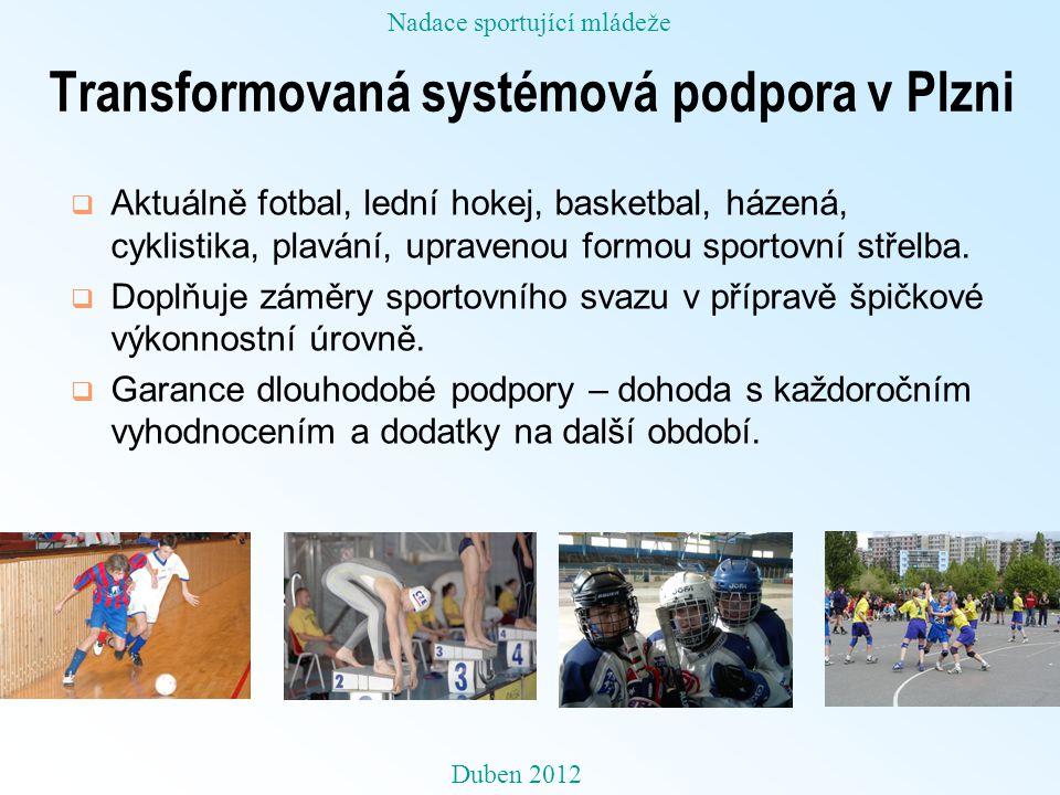 Transformovaná systémová podpora v Plzni  Aktuálně fotbal, lední hokej, basketbal, házená, cyklistika, plavání, upravenou formou sportovní střelba.