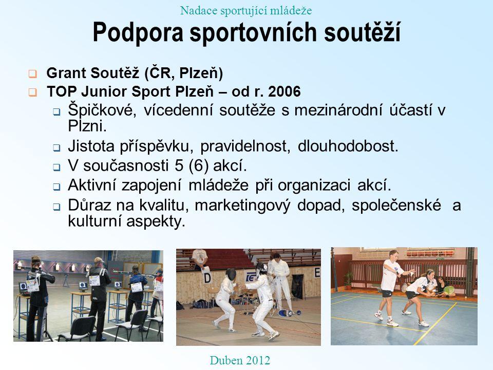 Podpora sportovních soutěží  Grant Soutěž (ČR, Plzeň)  TOP Junior Sport Plzeň – od r. 2006  Špičkové, vícedenní soutěže s mezinárodní účastí v Plzn