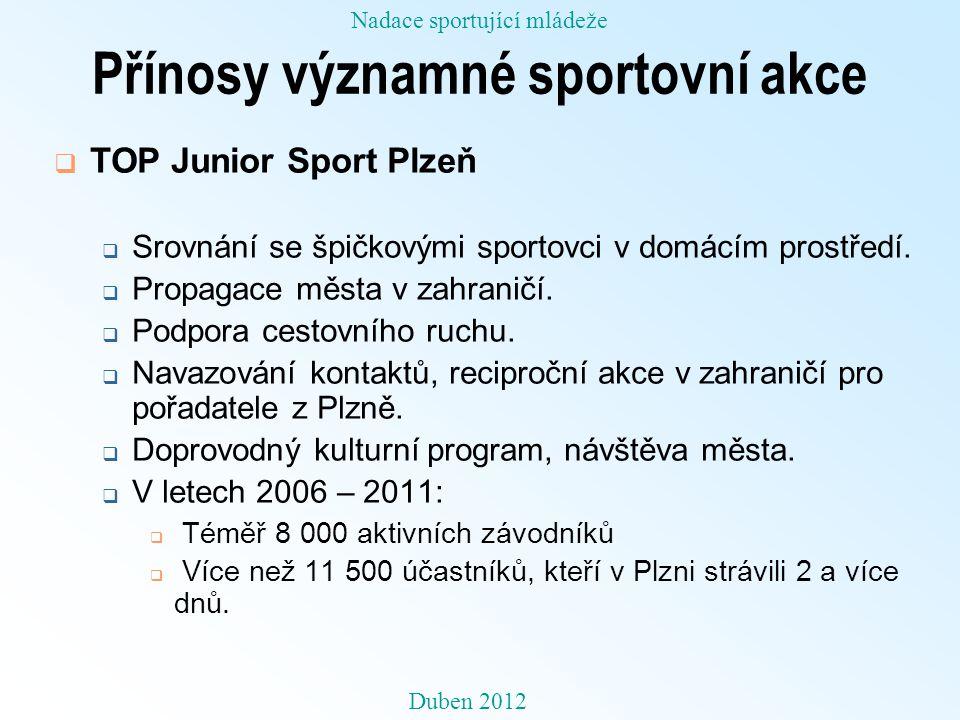Přínosy významné sportovní akce  TOP Junior Sport Plzeň  Srovnání se špičkovými sportovci v domácím prostředí.  Propagace města v zahraničí.  Podp