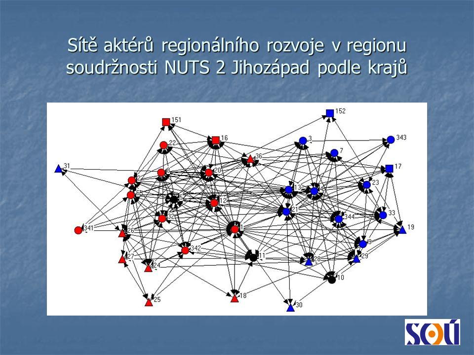 Sítě aktérů regionálního rozvoje v regionu soudržnosti NUTS 2 Jihozápad podle krajů