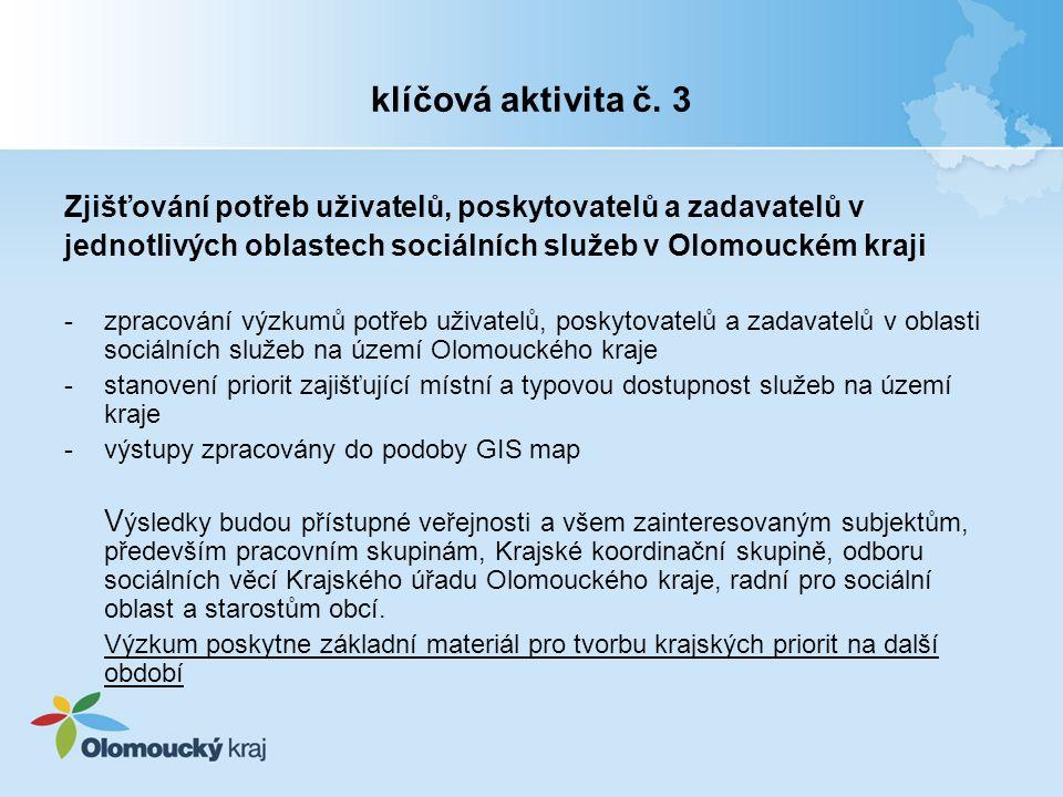 klíčová aktivita č. 3 Zjišťování potřeb uživatelů, poskytovatelů a zadavatelů v jednotlivých oblastech sociálních služeb v Olomouckém kraji -zpracován