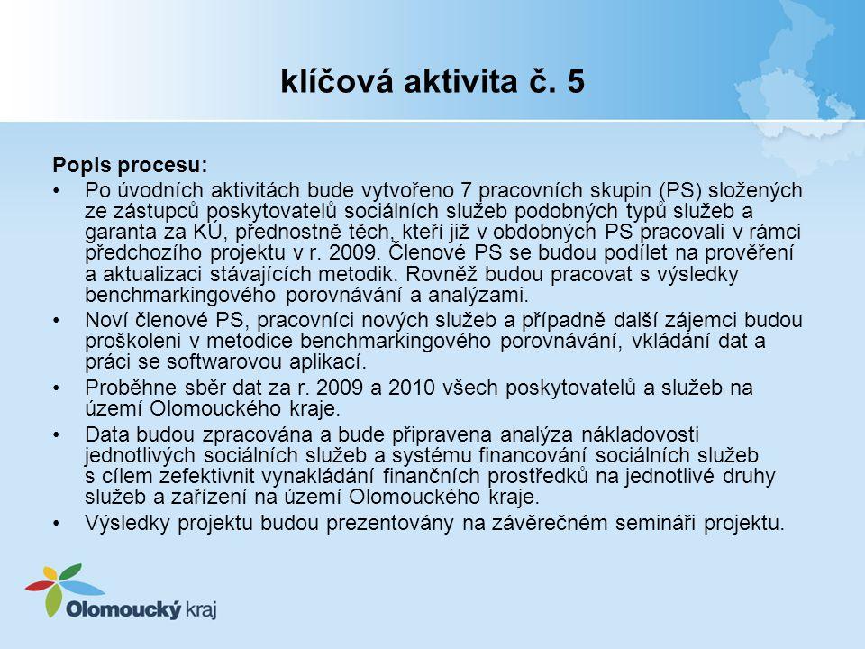 klíčová aktivita č. 5 Popis procesu: Po úvodních aktivitách bude vytvořeno 7 pracovních skupin (PS) složených ze zástupců poskytovatelů sociálních slu