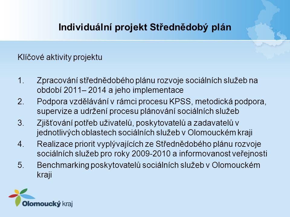 Individuální projekt Střednědobý plán Klíčové aktivity projektu 1.Zpracování střednědobého plánu rozvoje sociálních služeb na období 2011– 2014 a jeho