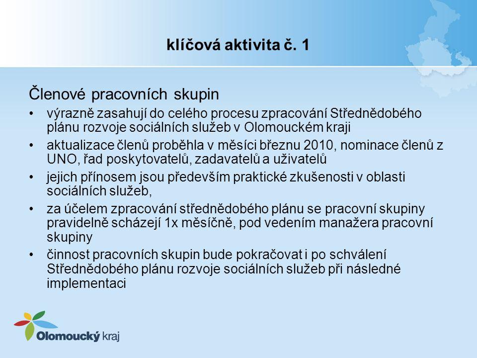 klíčová aktivita č. 1 Členové pracovních skupin výrazně zasahují do celého procesu zpracování Střednědobého plánu rozvoje sociálních služeb v Olomouck