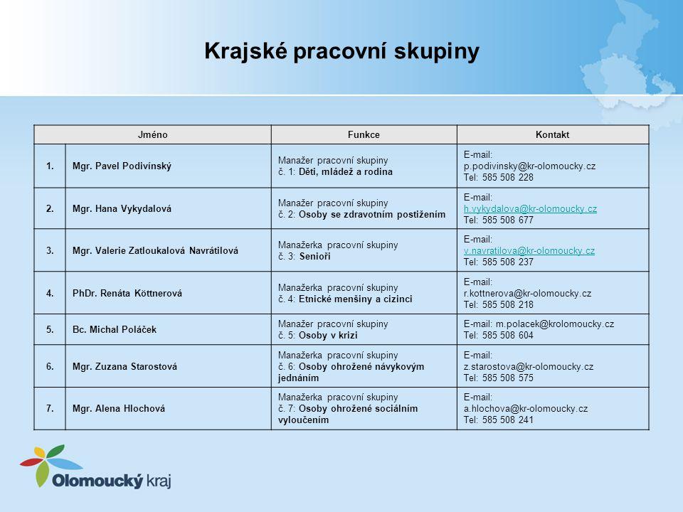 Krajské pracovní skupiny JménoFunkceKontakt 1.Mgr. Pavel Podivínský Manažer pracovní skupiny č. 1: Děti, mládež a rodina E-mail: p.podivinsky@kr-olomo