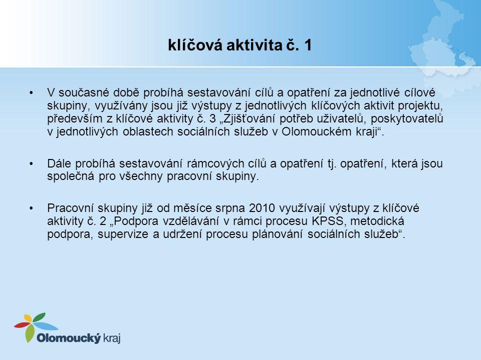 klíčová aktivita č. 1 V současné době probíhá sestavování cílů a opatření za jednotlivé cílové skupiny, využívány jsou již výstupy z jednotlivých klíč