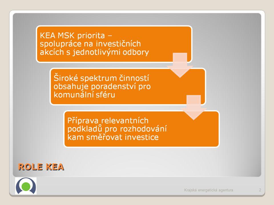 ROLE KEA Krajská energetická agentura2