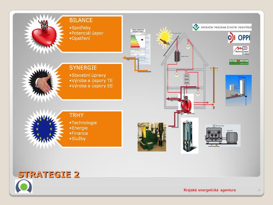 STRATEGIE 2 Krajská energetická agentura4