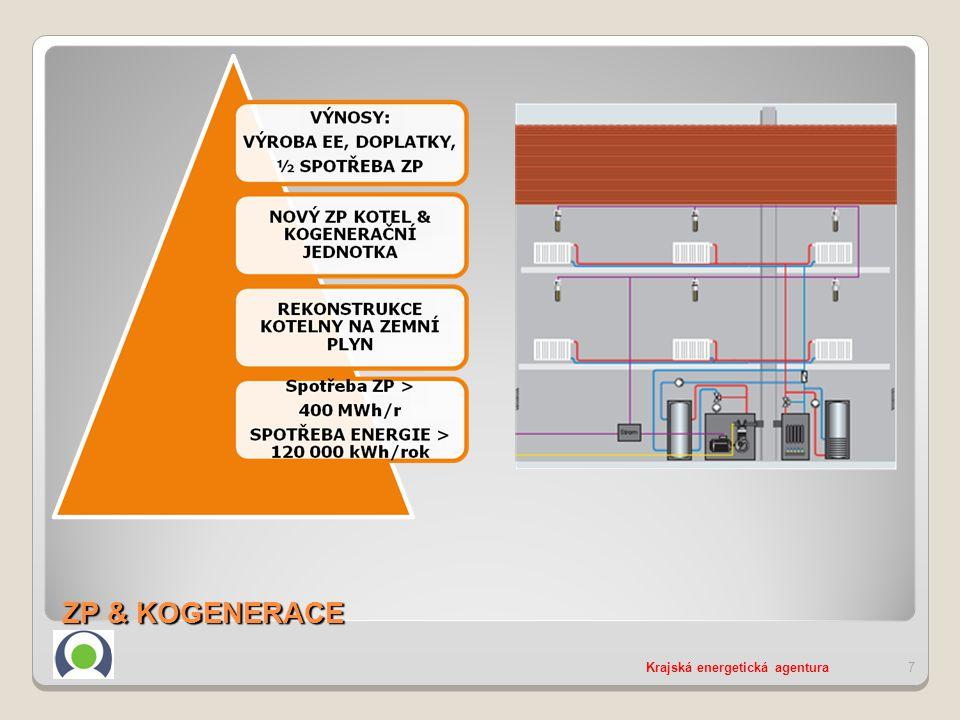 ZP & KOGENERACE Krajská energetická agentura7