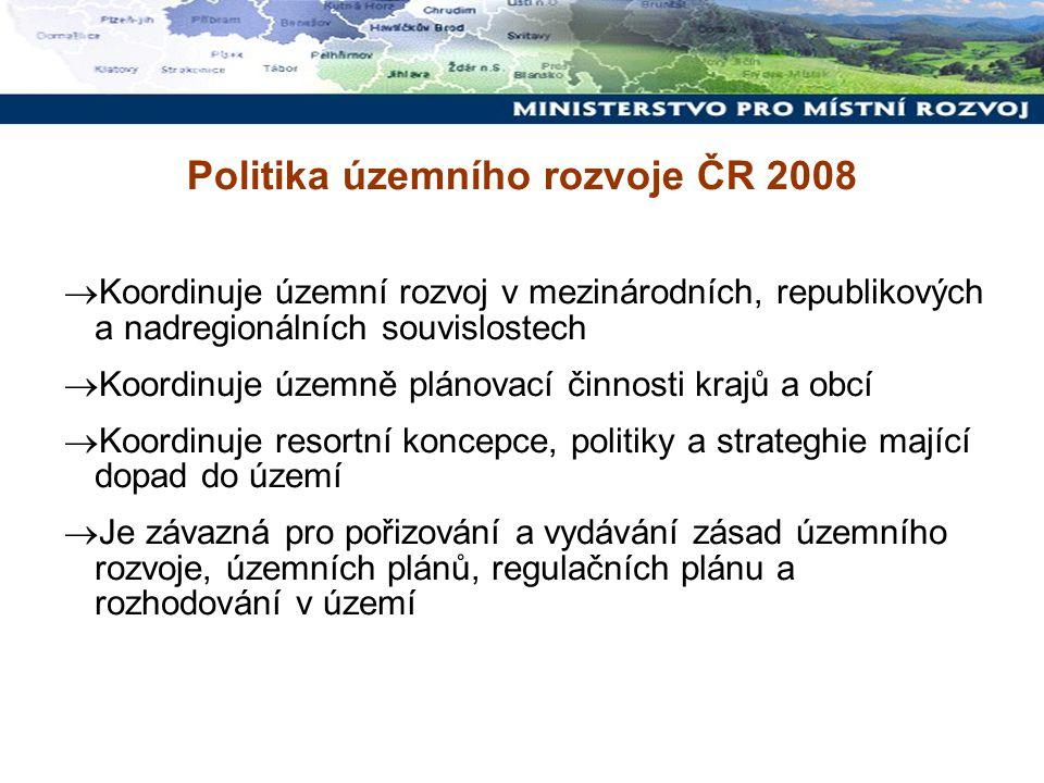 Politika územního rozvoje ČR 2008  Koordinuje územní rozvoj v mezinárodních, republikových a nadregionálních souvislostech  Koordinuje územně plánov
