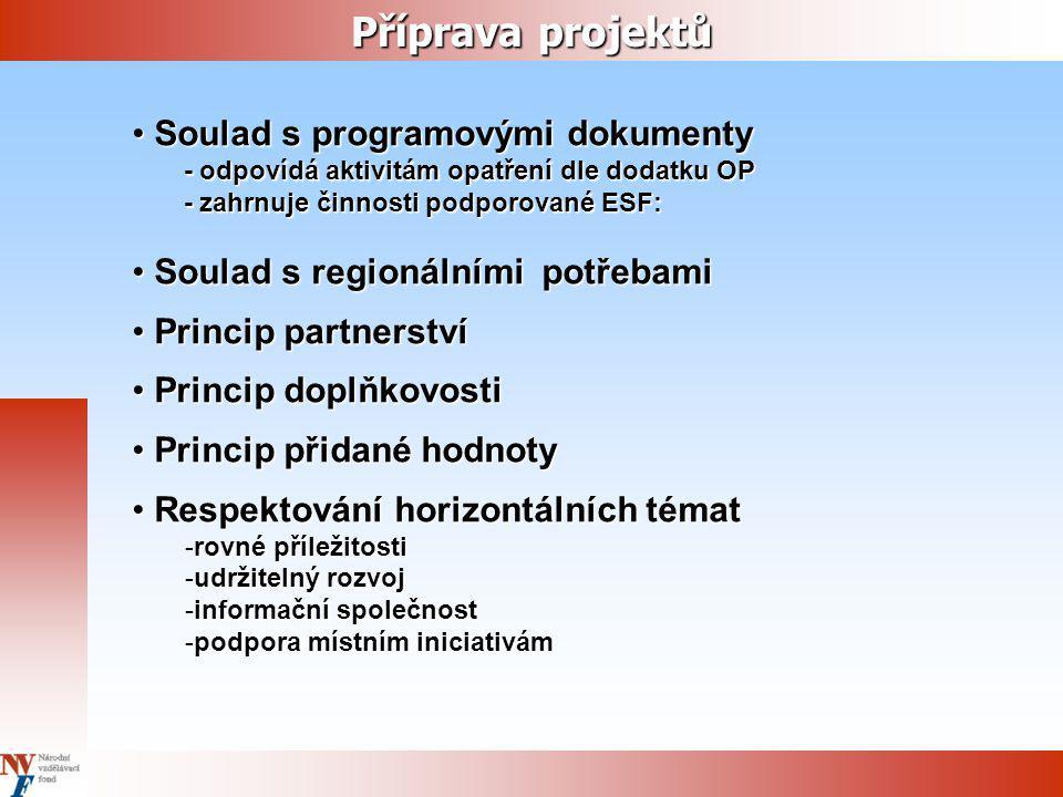 Uznatelné náklady projektu Nařízení Komise (ES) č.