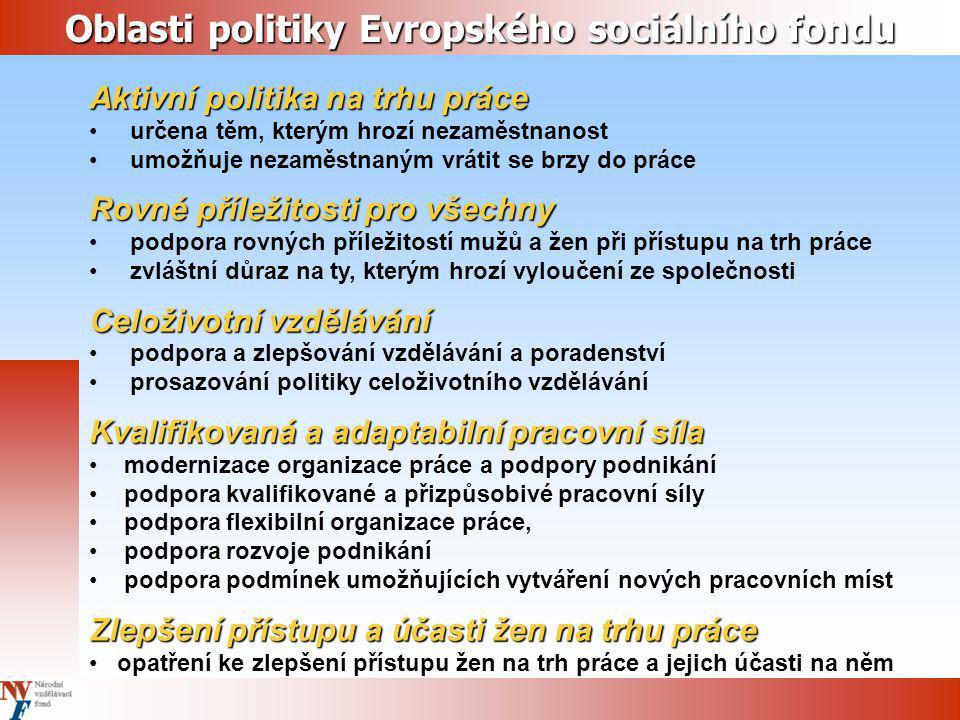 ESF v ČR Národní Evropská strategie zaměstnanosti Národní rozvojový plán / Referenční rámec politiky zaměstnanosti Rámec podpory Společenství Operační programy a dodatky k programům (OP RLZ, SROP, JPD Cíl 3, EQUAL) Projekty