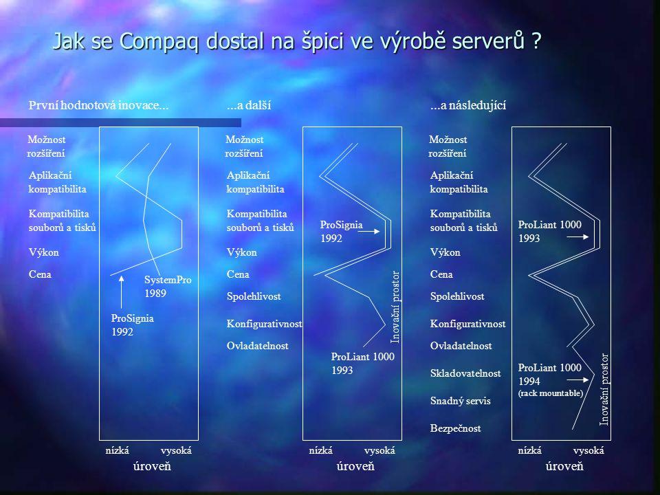Jak se Compaq dostal na špici ve výrobě serverů ?...a dalšíPrvní hodnotová inovace......a následující Možnost rozšíření Kompatibilita souborů a tisků