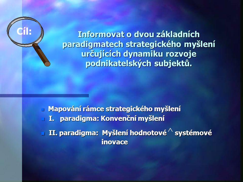 Informovat o dvou základních paradigmatech strategického myšlení určujících dynamiku rozvoje podnikatelských subjektů. n Mapování rámce strategického
