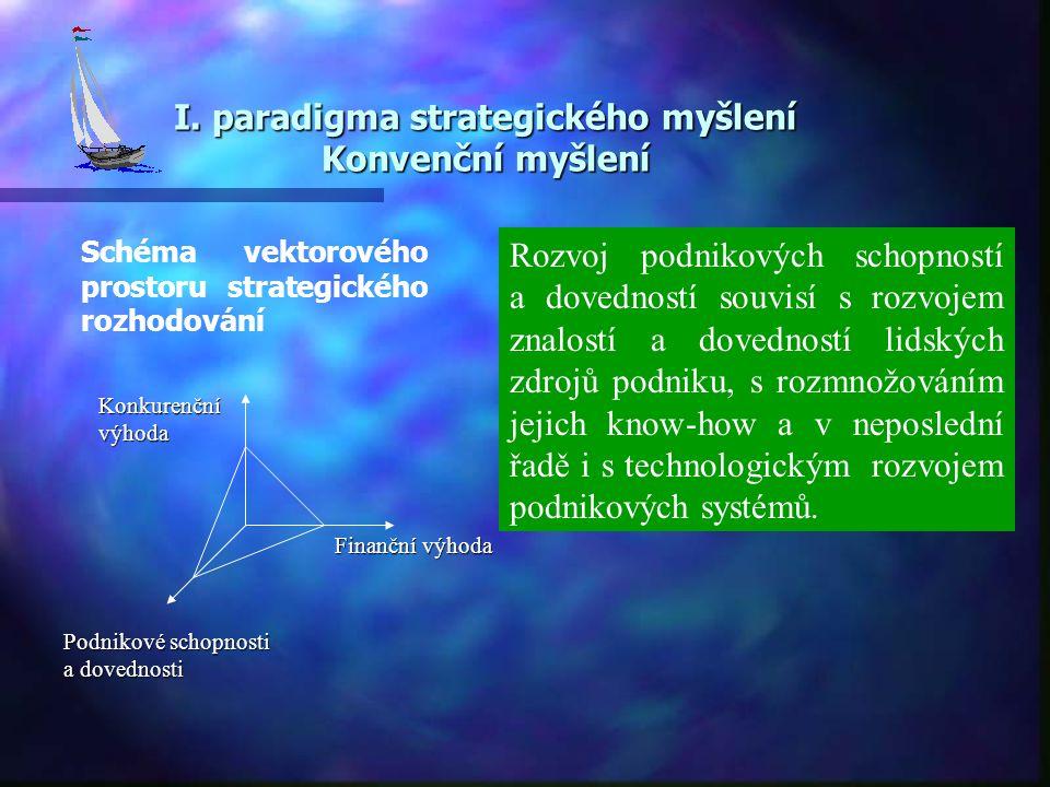 I.a II. paradigma strategického myšlení I. a II. paradigma strategického myšlení W.