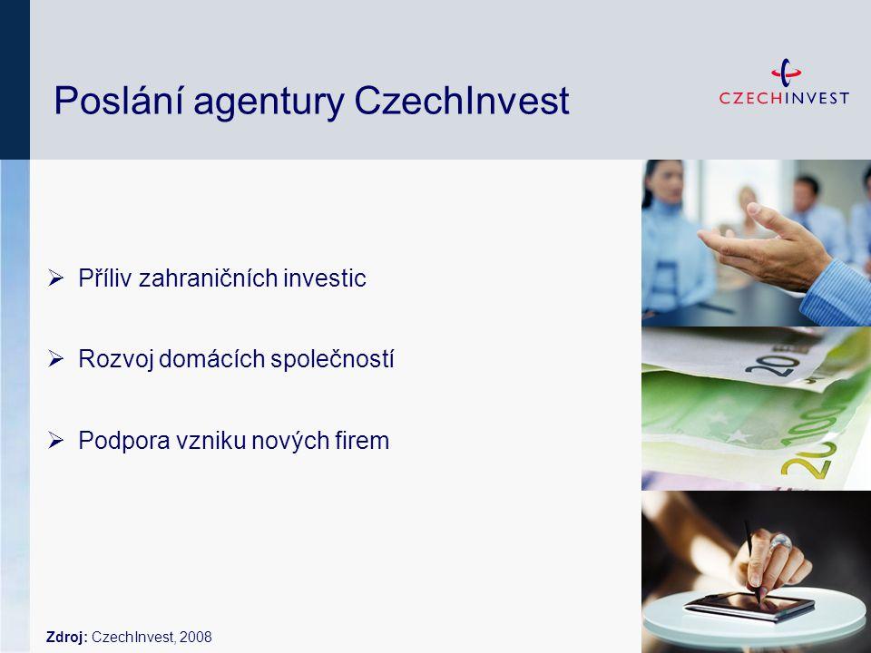 Poslání agentury CzechInvest  Příliv zahraničních investic  Rozvoj domácích společností  Podpora vzniku nových firem Zdroj: CzechInvest, 2008