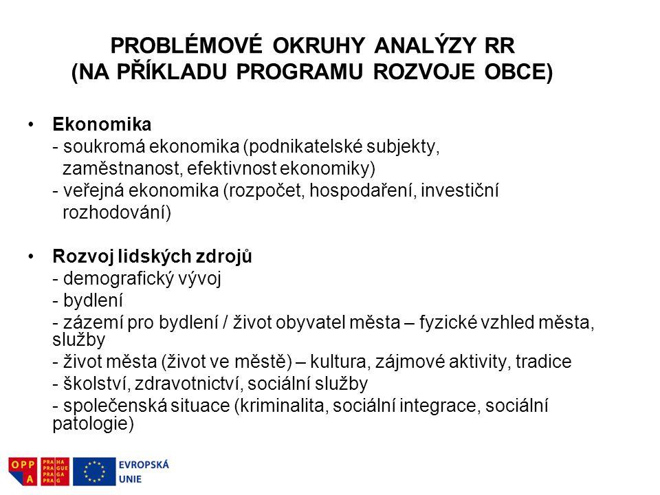PROBLÉMOVÉ OKRUHY ANALÝZY RR (NA PŘÍKLADU PROGRAMU ROZVOJE OBCE) Ekonomika - soukromá ekonomika (podnikatelské subjekty, zaměstnanost, efektivnost eko