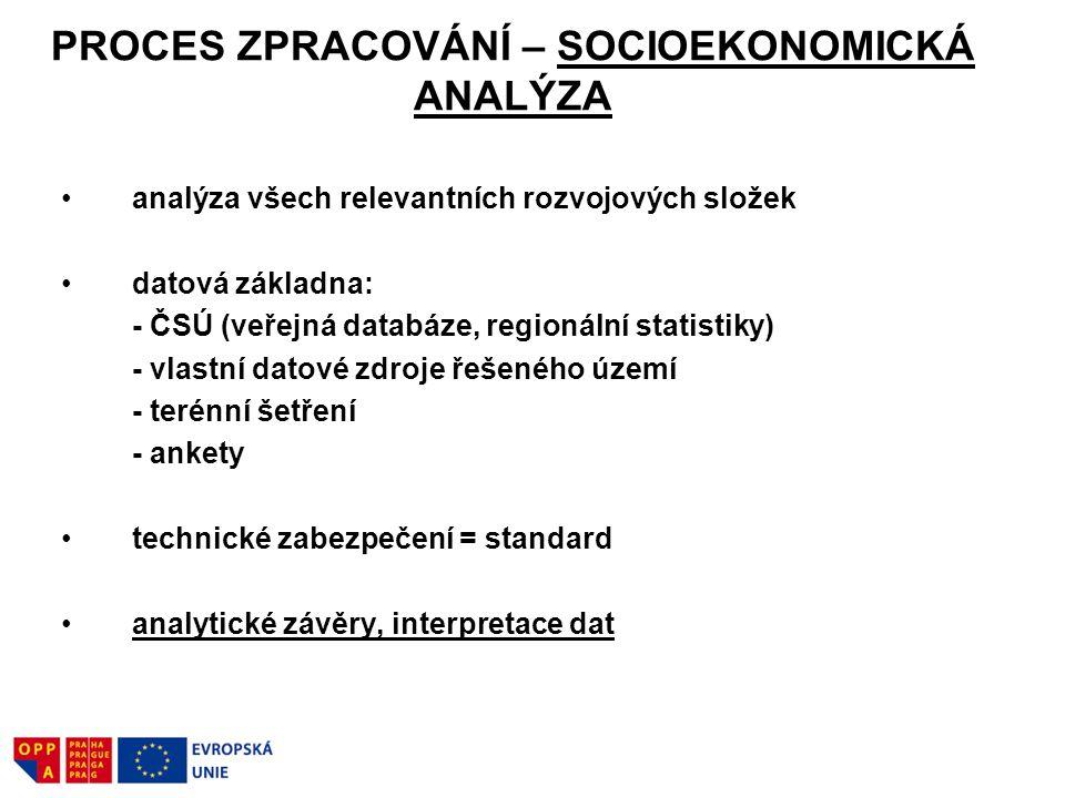 PROCES ZPRACOVÁNÍ – SOCIOEKONOMICKÁ ANALÝZA analýza všech relevantních rozvojových složek datová základna: - ČSÚ (veřejná databáze, regionální statist