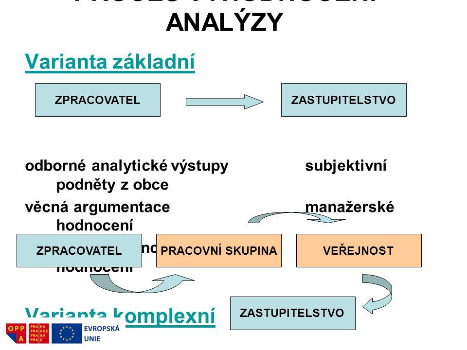 PROCES VYHODNOCENÍ ANALÝZY Varianta základní odborné analytické výstupysubjektivní podněty z obce věcná argumentacemanažerské hodnocení systémový a koncepční přístuppolitické hodnocení Varianta komplexní ZPRACOVATELZASTUPITELSTVO ZPRACOVATELPRACOVNÍ SKUPINAVEŘEJNOST ZASTUPITELSTVO