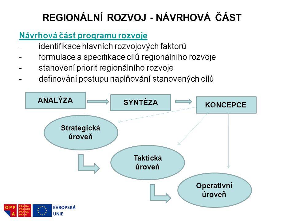 REGIONÁLNÍ ROZVOJ - NÁVRHOVÁ ČÁST Návrhová část programu rozvoje -identifikace hlavních rozvojových faktorů -formulace a specifikace cílů regionálního