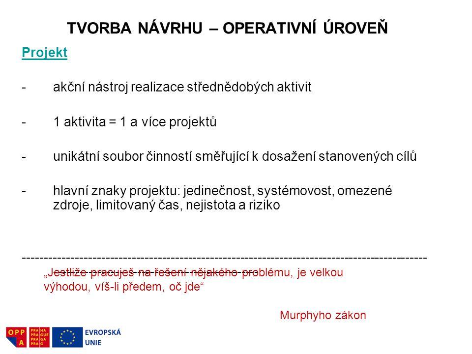 TVORBA NÁVRHU – OPERATIVNÍ ÚROVEŇ Projekt -akční nástroj realizace střednědobých aktivit -1 aktivita = 1 a více projektů -unikátní soubor činností smě