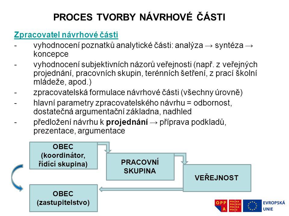 PROCES TVORBY NÁVRHOVÉ ČÁSTI Zpracovatel návrhové části -vyhodnocení poznatků analytické části: analýza → syntéza → koncepce -vyhodnocení subjektivních názorů veřejnosti (např.