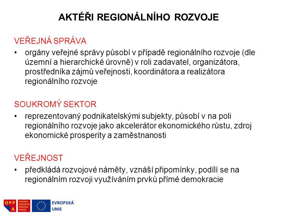 AKTÉŘI REGIONÁLNÍHO ROZVOJE VEŘEJNÁ SPRÁVA orgány veřejné správy působí v případě regionálního rozvoje (dle územní a hierarchické úrovně) v roli zadav