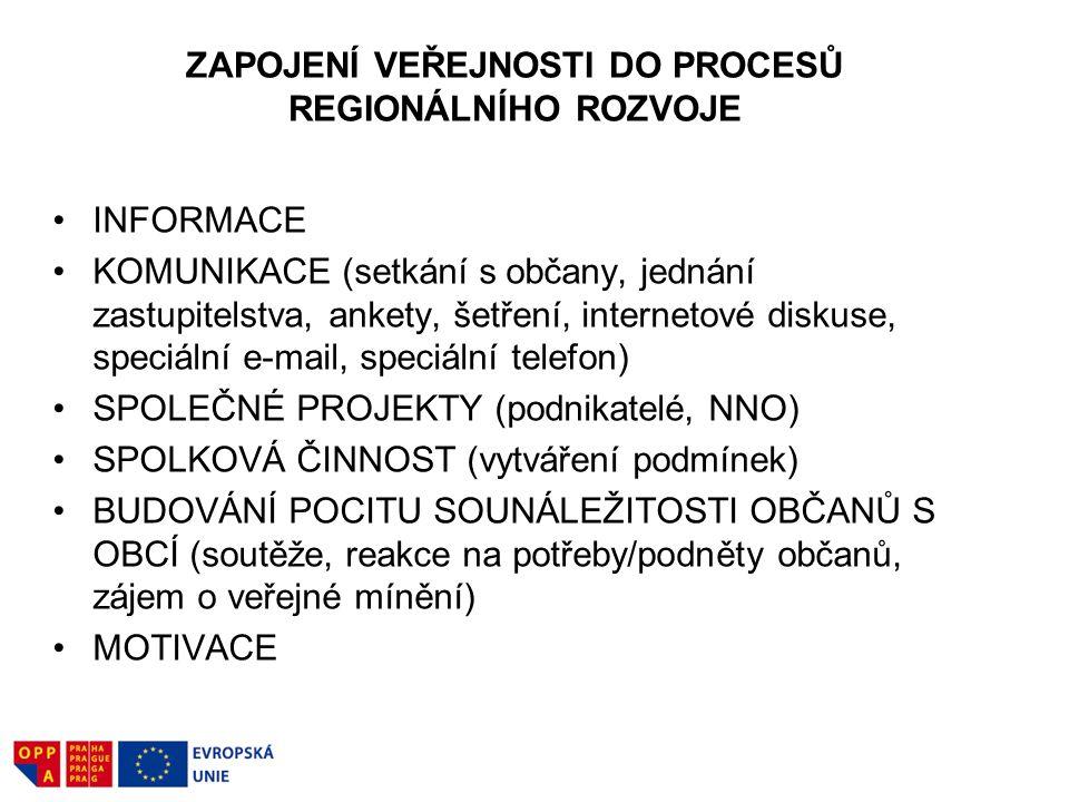 ZAPOJENÍ VEŘEJNOSTI DO PROCESŮ REGIONÁLNÍHO ROZVOJE INFORMACE KOMUNIKACE (setkání s občany, jednání zastupitelstva, ankety, šetření, internetové disku