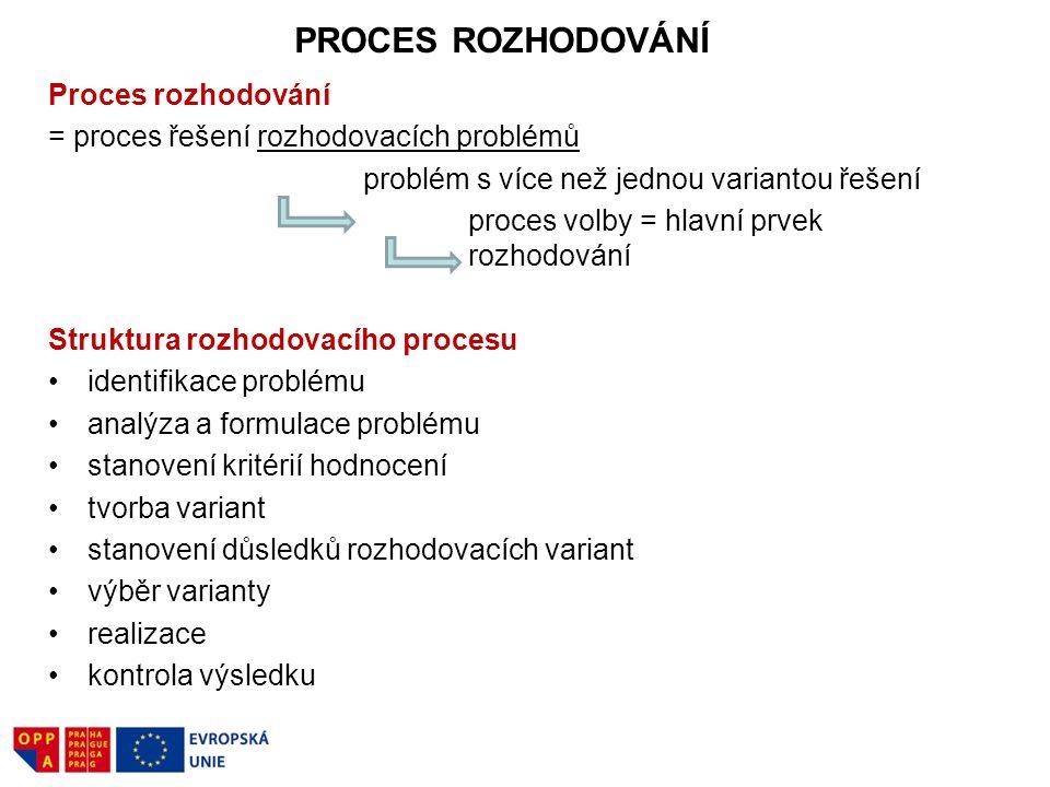 PROCES ROZHODOVÁNÍ Proces rozhodování = proces řešení rozhodovacích problémů problém s více než jednou variantou řešení proces volby = hlavní prvek rozhodování Struktura rozhodovacího procesu identifikace problému analýza a formulace problému stanovení kritérií hodnocení tvorba variant stanovení důsledků rozhodovacích variant výběr varianty realizace kontrola výsledku