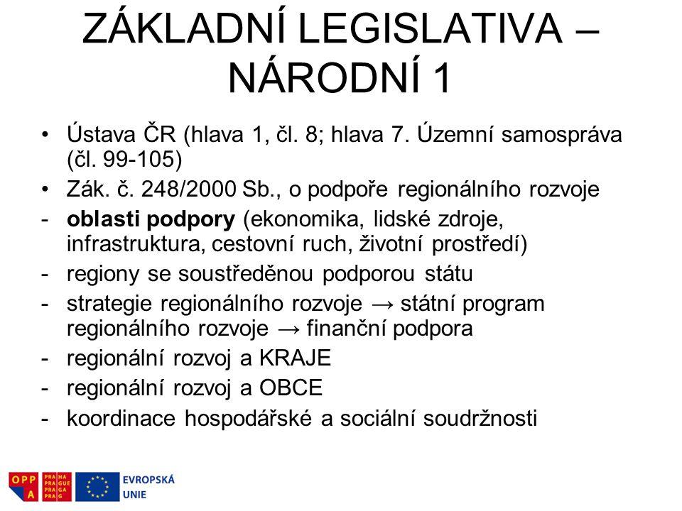 ZÁKLADNÍ LEGISLATIVA – NÁRODNÍ 1 Ústava ČR (hlava 1, čl. 8; hlava 7. Územní samospráva (čl. 99-105) Zák. č. 248/2000 Sb., o podpoře regionálního rozvo