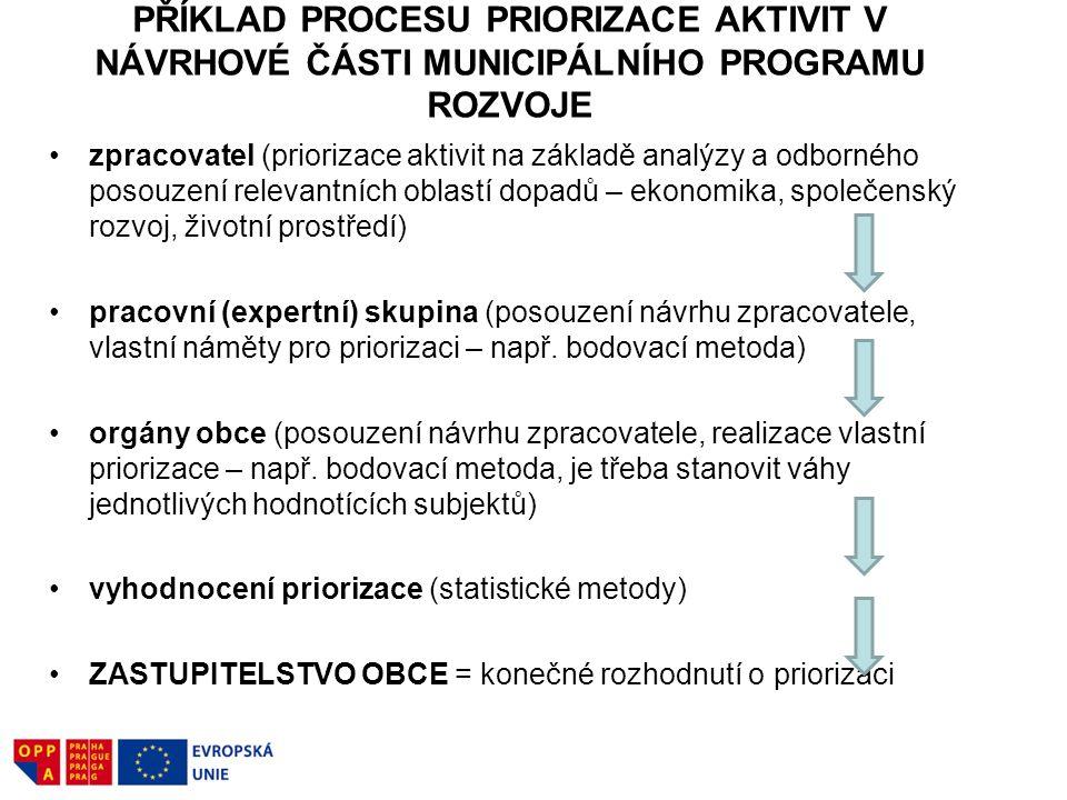 PŘÍKLAD PROCESU PRIORIZACE AKTIVIT V NÁVRHOVÉ ČÁSTI MUNICIPÁLNÍHO PROGRAMU ROZVOJE zpracovatel (priorizace aktivit na základě analýzy a odborného posouzení relevantních oblastí dopadů – ekonomika, společenský rozvoj, životní prostředí) pracovní (expertní) skupina (posouzení návrhu zpracovatele, vlastní náměty pro priorizaci – např.