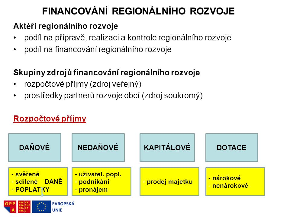 FINANCOVÁNÍ REGIONÁLNÍHO ROZVOJE Aktéři regionálního rozvoje podíl na přípravě, realizaci a kontrole regionálního rozvoje podíl na financování regioná
