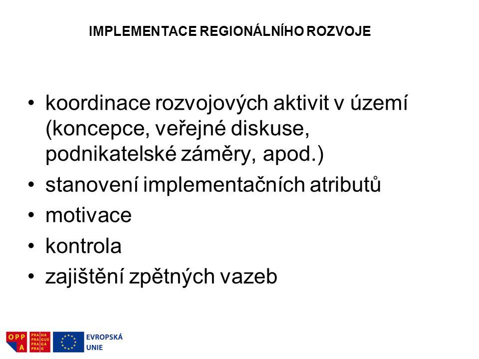 IMPLEMENTACE REGIONÁLNÍHO ROZVOJE koordinace rozvojových aktivit v území (koncepce, veřejné diskuse, podnikatelské záměry, apod.) stanovení implementačních atributů motivace kontrola zajištění zpětných vazeb