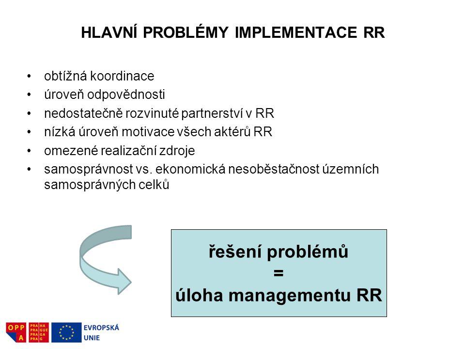HLAVNÍ PROBLÉMY IMPLEMENTACE RR obtížná koordinace úroveň odpovědnosti nedostatečně rozvinuté partnerství v RR nízká úroveň motivace všech aktérů RR omezené realizační zdroje samosprávnost vs.