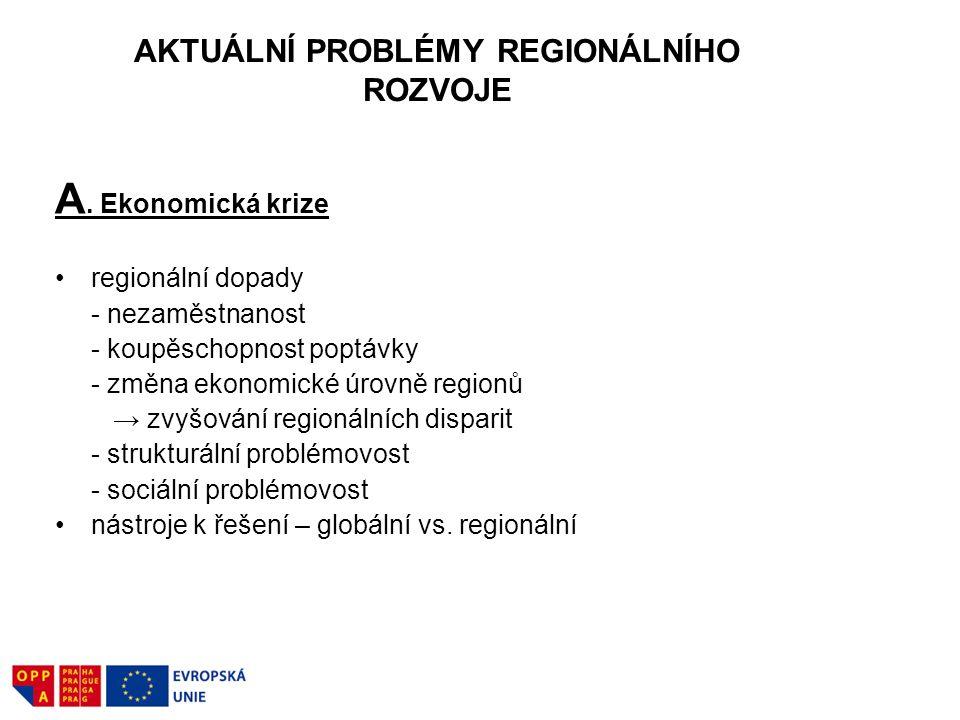 AKTUÁLNÍ PROBLÉMY REGIONÁLNÍHO ROZVOJE A. Ekonomická krize regionální dopady - nezaměstnanost - koupěschopnost poptávky - změna ekonomické úrovně regi