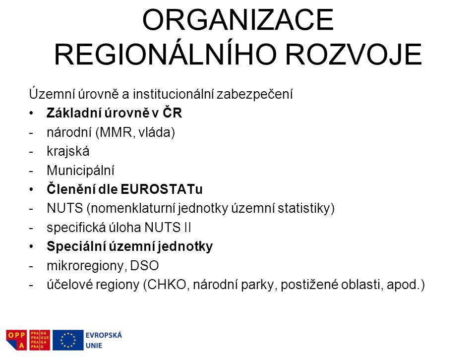ORGANIZACE REGIONÁLNÍHO ROZVOJE Územní úrovně a institucionální zabezpečení Základní úrovně v ČR -národní (MMR, vláda) -krajská -Municipální Členění dle EUROSTATu -NUTS (nomenklaturní jednotky územní statistiky) -specifická úloha NUTS II Speciální územní jednotky -mikroregiony, DSO -účelové regiony (CHKO, národní parky, postižené oblasti, apod.)