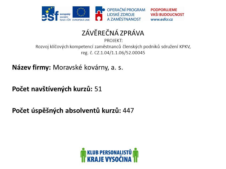 ZÁVĚREČNÁ ZPRÁVA PROJEKT: Rozvoj klíčových kompetencí zaměstnanců členských podniků sdružení KPKV, reg. č. CZ.1.04/1.1.06/52.00045 Název firmy: Moravs