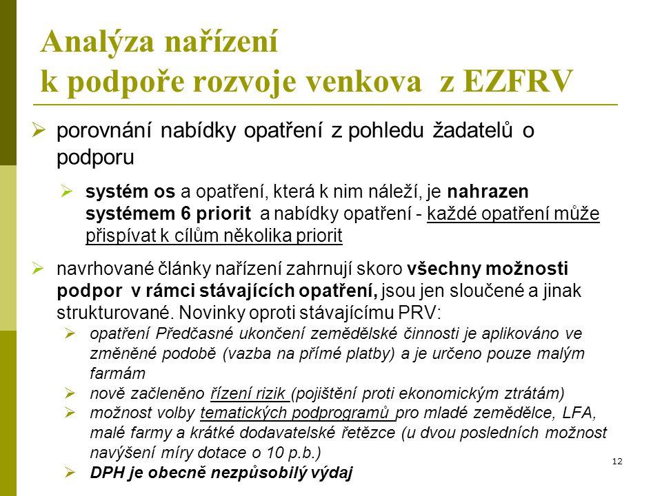Analýza nařízení k podpoře rozvoje venkova z EZFRV  porovnání nabídky opatření z pohledu žadatelů o podporu  systém os a opatření, která k nim nálež