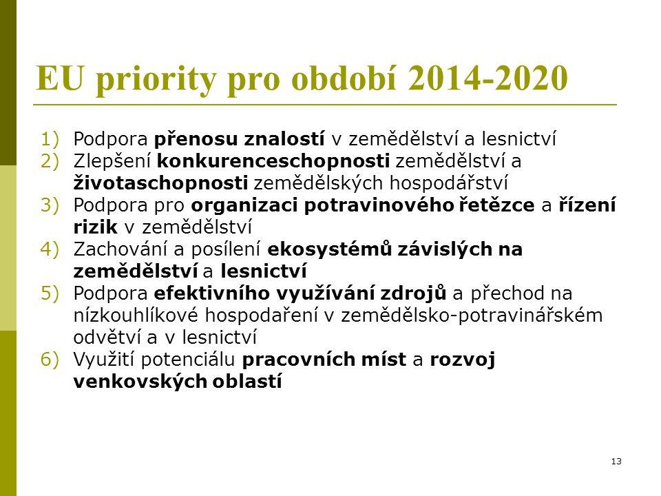 EU priority pro období 2014-2020 1)Podpora přenosu znalostí v zemědělství a lesnictví 2)Zlepšení konkurenceschopnosti zemědělství a životaschopnosti z